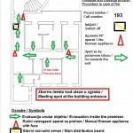 Plan for evacuation